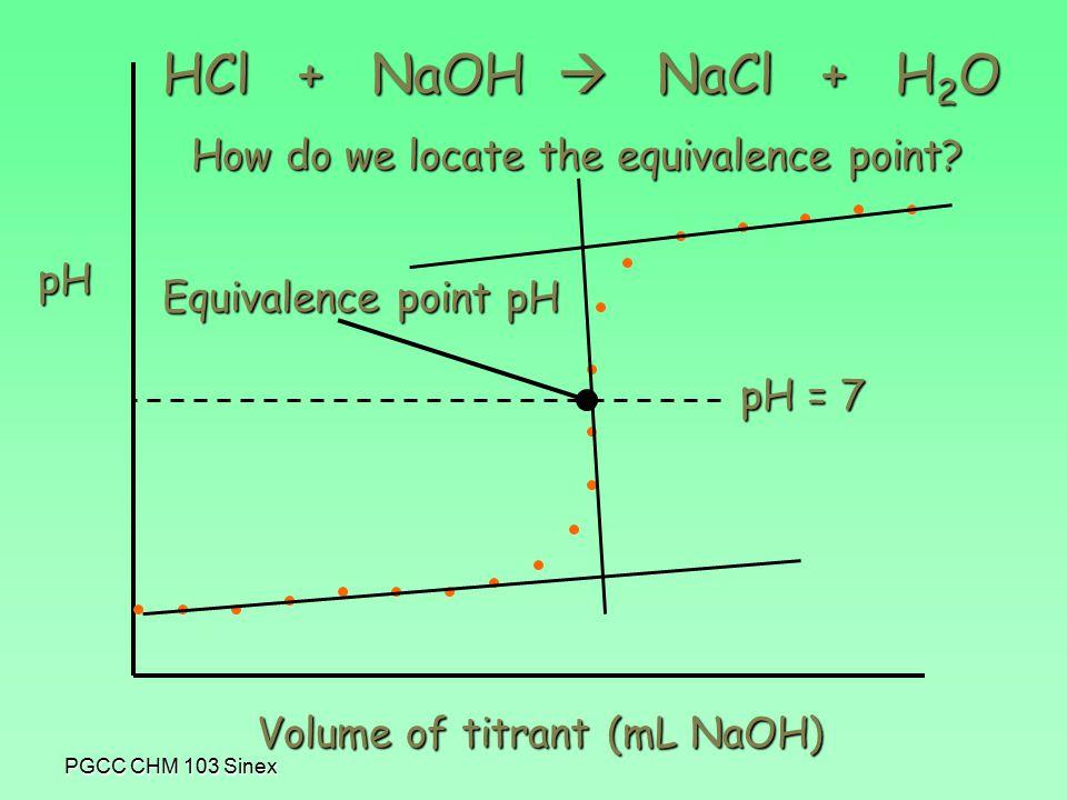 PGCC CHM 103 Sinex pH Volume of titrant (mL NaOH) HCl + NaOH  NaCl + H 2 O pH = 7 Equivalence point pH How do we locate the equivalence point