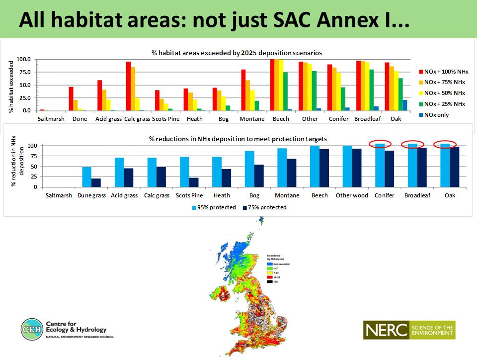 All habitat areas: not just SAC Annex I...