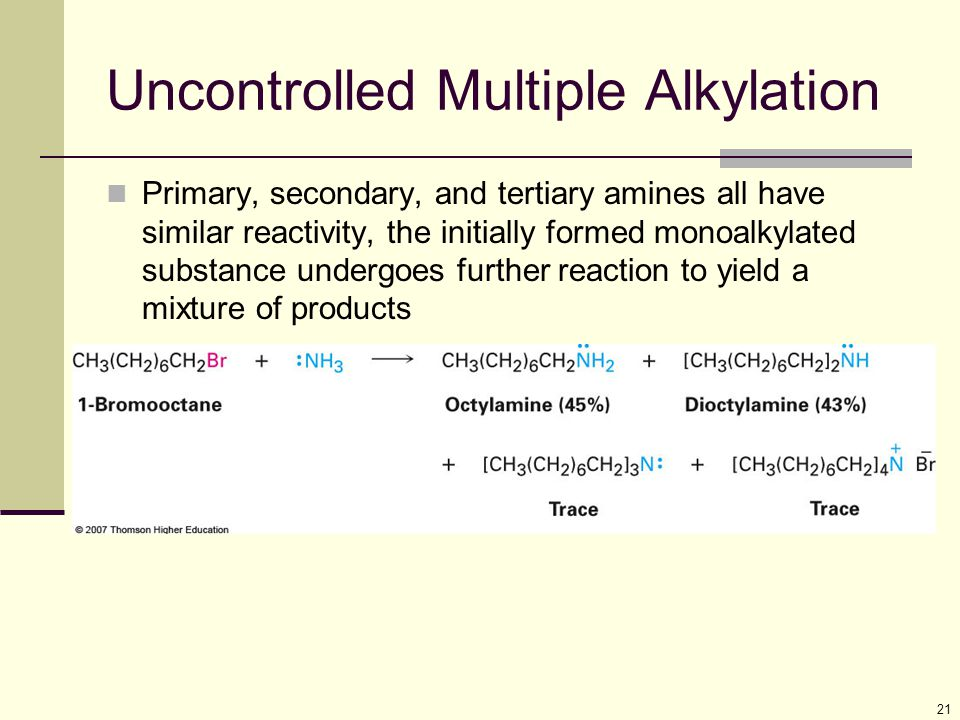 21 Uncontrolled Multiple Alkylation Primary, secondary, and tertiary amines all have similar reactivity, the initially formed monoalkylated substance
