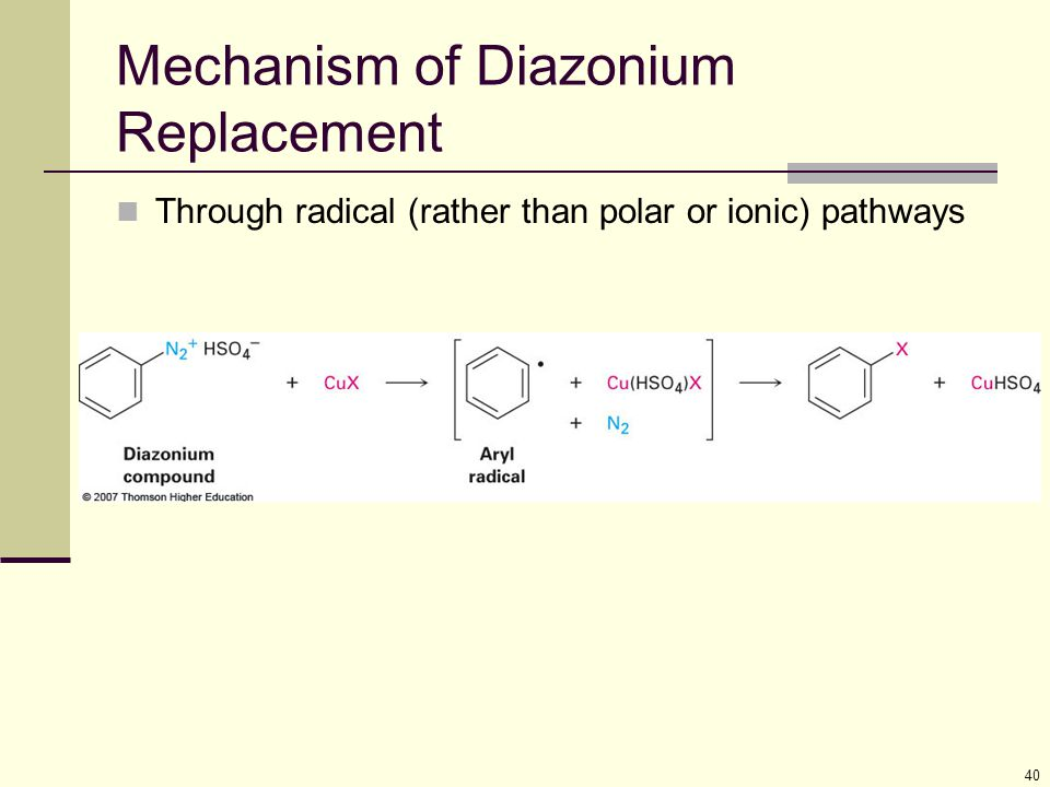 40 Mechanism of Diazonium Replacement Through radical (rather than polar or ionic) pathways