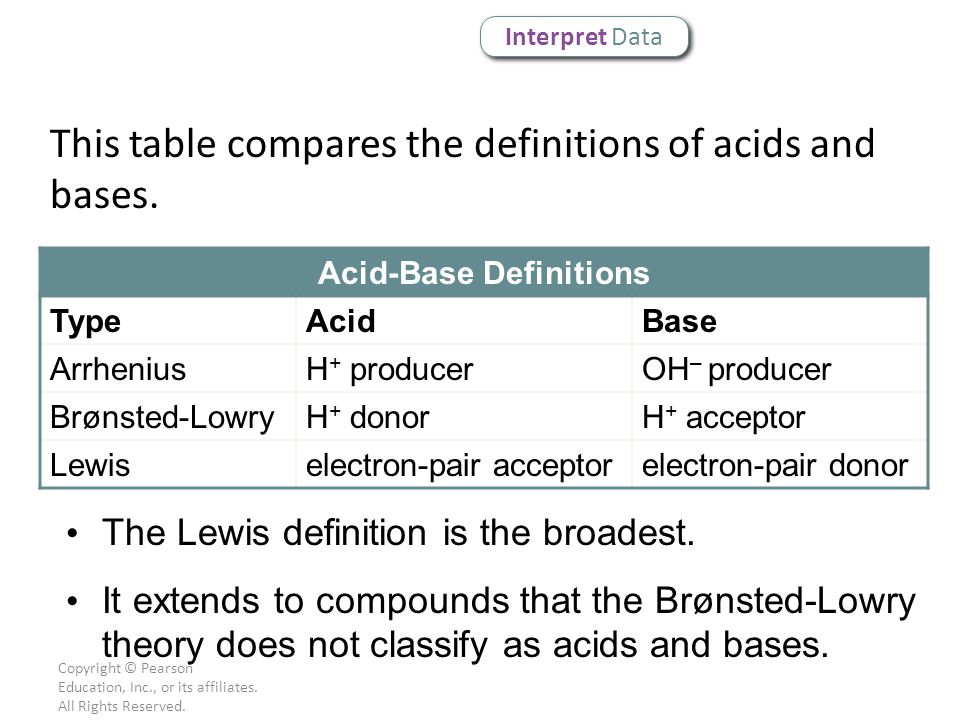 Copyright © Pearson Education, Inc., or its affiliates. All Rights Reserved. The Lewis definition is the broadest. It extends to compounds that the Br