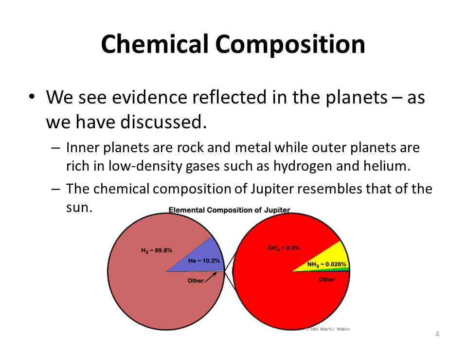 Chemical Composition We see evidence reflected in the planets – as we have discussed. – Inner planets are rock and metal while outer planets are rich