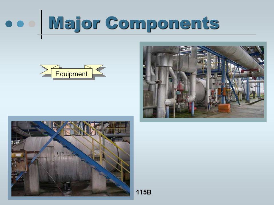 Major Components 115B Equipment