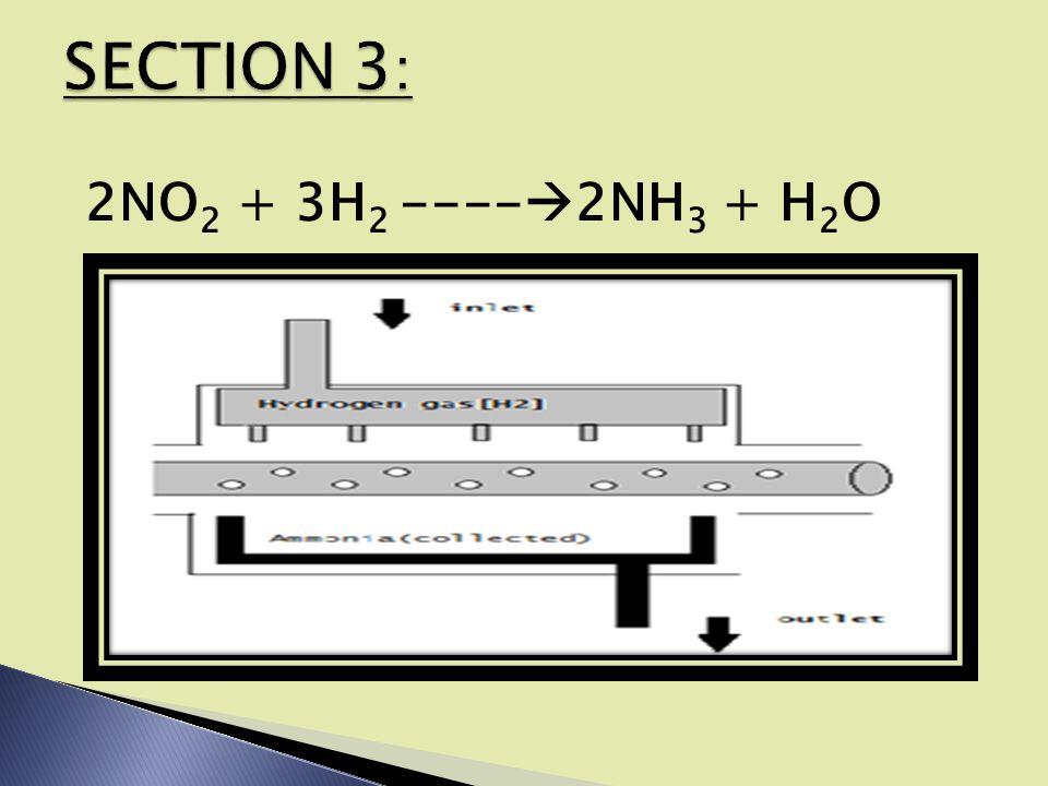 2NO 2 + 3H 2 ----  2NH 3 + H 2 O