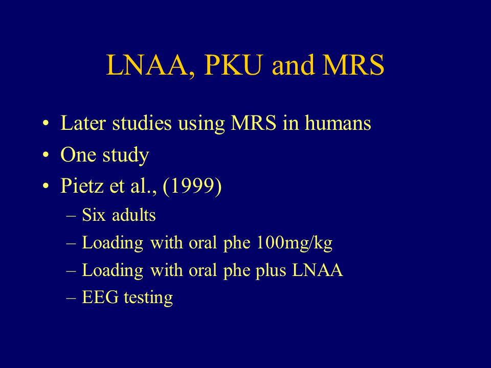 LNAA, PKU and MRS Later studies using MRS in humans One study Pietz et al., (1999) –Six adults –Loading with oral phe 100mg/kg –Loading with oral phe plus LNAA –EEG testing