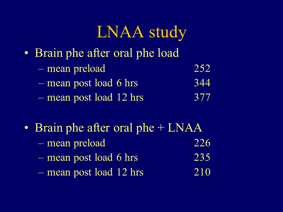 LNAA study Brain phe after oral phe load –mean preload 252 –mean post load 6 hrs 344 –mean post load 12 hrs377 Brain phe after oral phe + LNAA –mean p