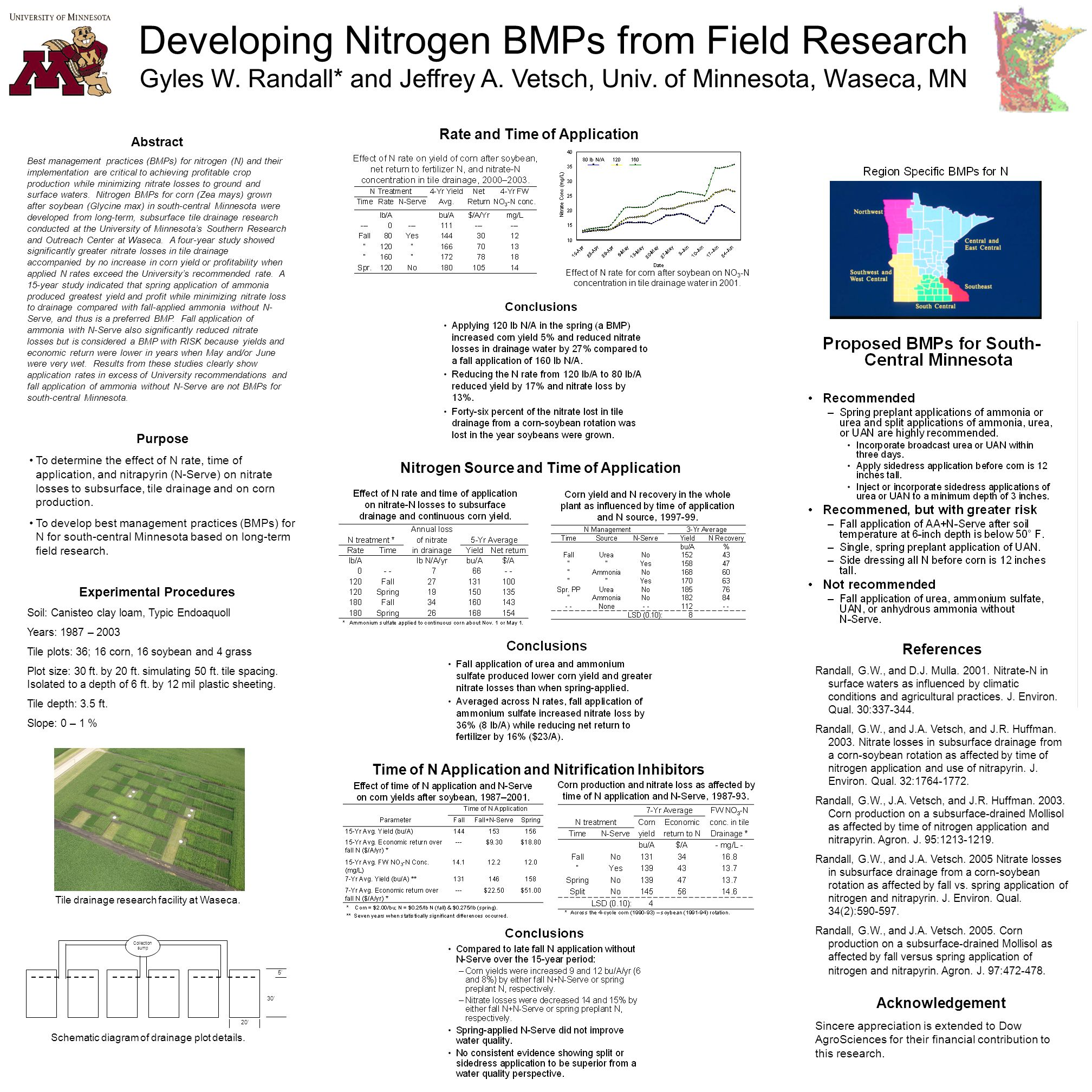 Developing Nitrogen BMPs from Field Research Gyles W. Randall* and Jeffrey A. Vetsch, Univ. of Minnesota, Waseca, MN Abstract Best management practice