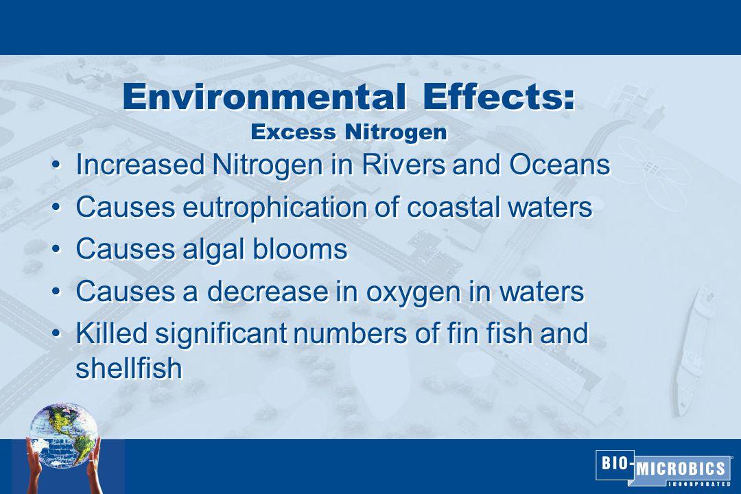 Septic Tank Effluent – Nitrogen Breakdown Example (2004) Total N - 80 mg/L Org.