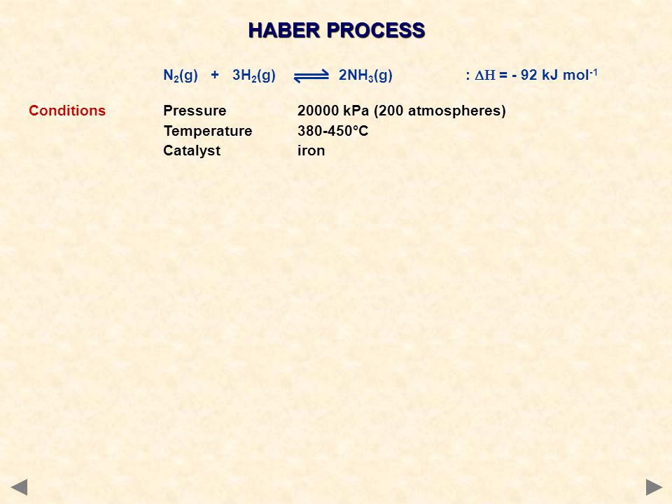 N 2 (g) + 3H 2 (g) 2NH 3 (g) :  = - 92 kJ mol -1 ConditionsPressure20000 kPa (200 atmospheres) Temperature380-450°C Catalystiron HABER PROCESS