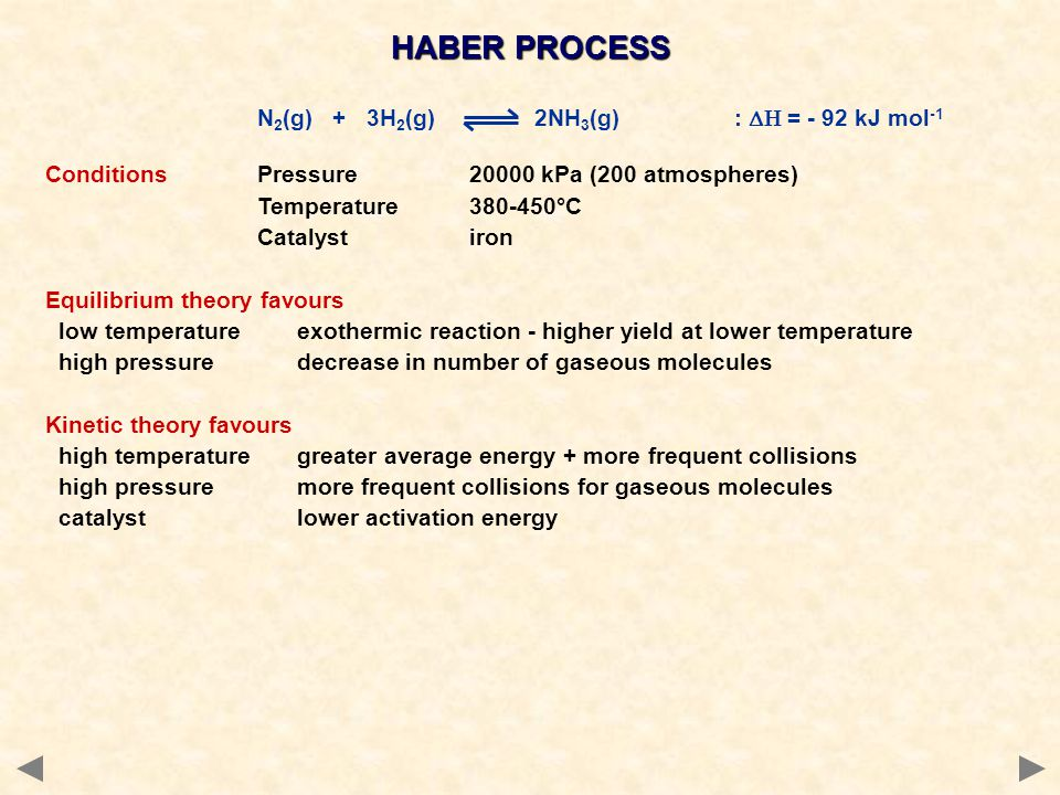 N 2 (g) + 3H 2 (g) 2NH 3 (g) :  = - 92 kJ mol -1 ConditionsPressure20000 kPa (200 atmospheres) Temperature380-450°C Catalystiron Equilibrium theory favours low temperature exothermic reaction - higher yield at lower temperature high pressure decrease in number of gaseous molecules Kinetic theory favours high temperature greater average energy + more frequent collisions high pressure more frequent collisions for gaseous molecules catalyst lower activation energy HABER PROCESS
