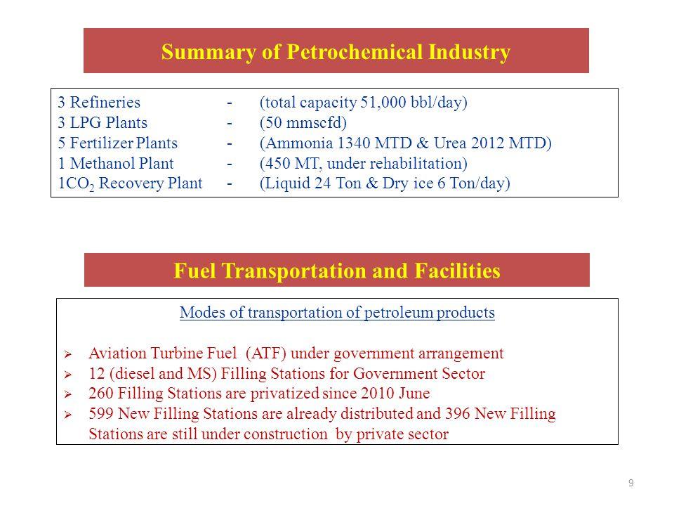 9 Summary of Petrochemical Industry 3 Refineries- (total capacity 51,000 bbl/day) 3 LPG Plants - (50 mmscfd) 5 Fertilizer Plants- (Ammonia 1340 MTD &
