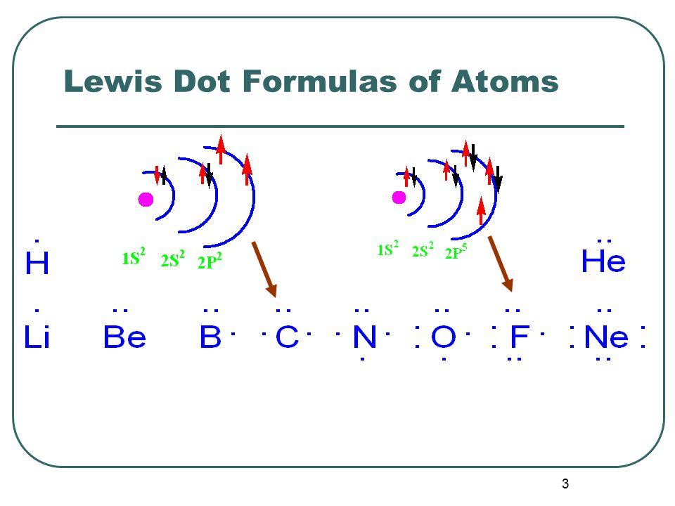 3 Lewis Dot Formulas of Atoms