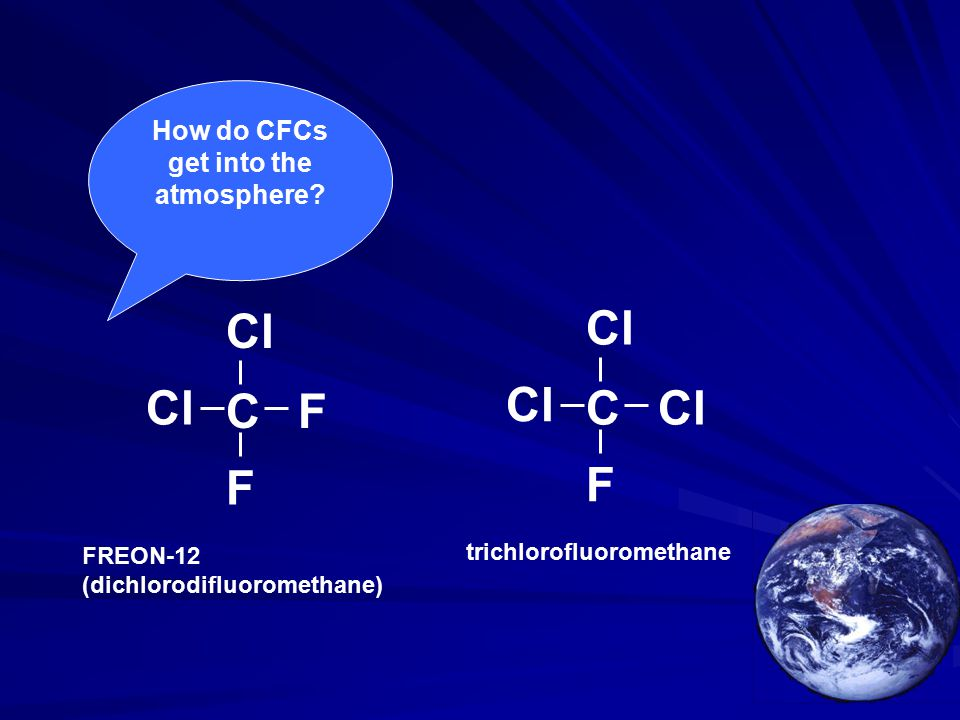 How do CFCs get into the atmosphere.