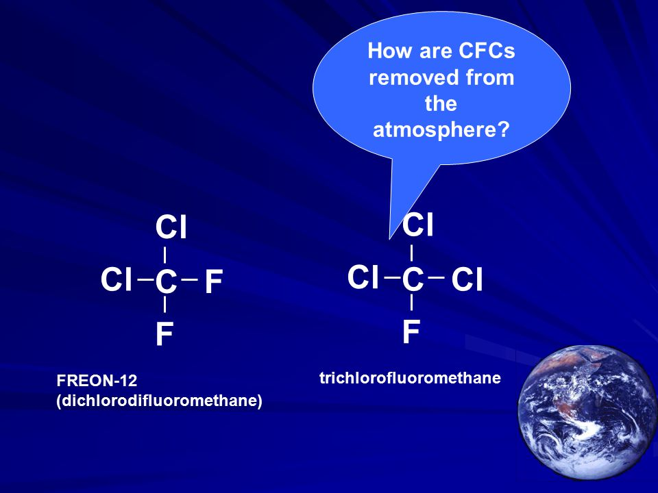 How are CFCs removed from the atmosphere.