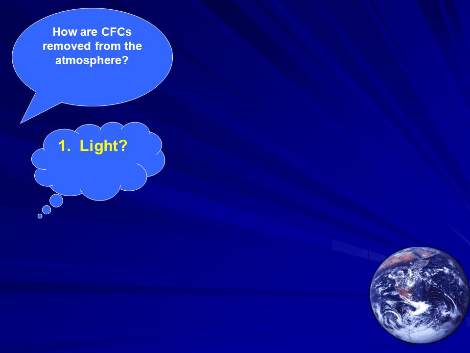 How are CFCs removed from the atmosphere 1. Light