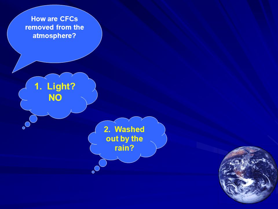 How are CFCs removed from the atmosphere 1. Light NO 2. Washed out by the rain