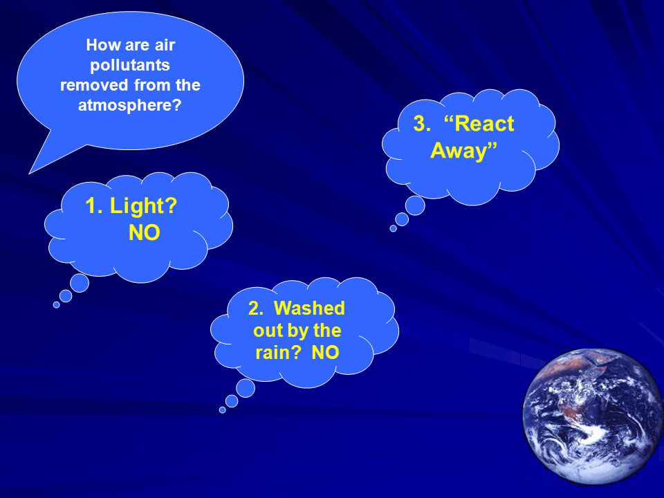 How are air pollutants removed from the atmosphere.