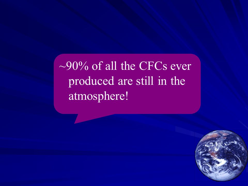 ~90% of all the CFCs ever produced are still in the atmosphere!