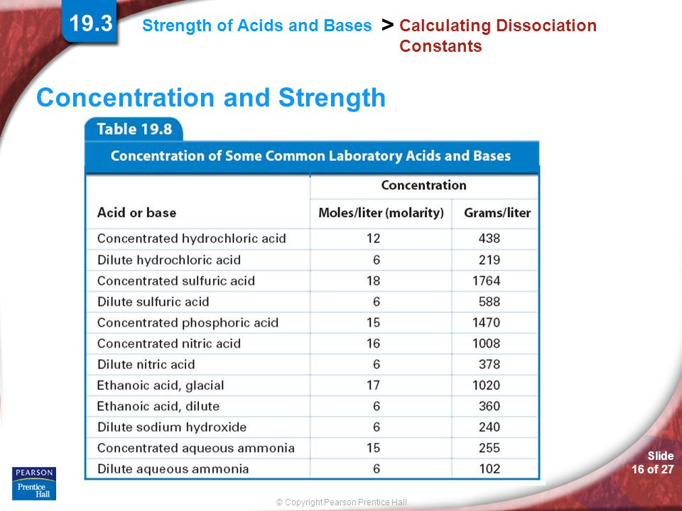 Slide 16 of 27 © Copyright Pearson Prentice Hall Strength of Acids and Bases > Calculating Dissociation Constants Concentration and Strength 19.3