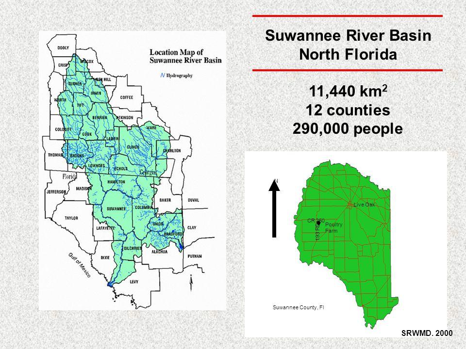 Suwannee River Basin North Florida 11,440 km 2 12 counties 290,000 people Live Oak Poultry Farm CR 250 193 RD N Suwannee County, Fl SRWMD.
