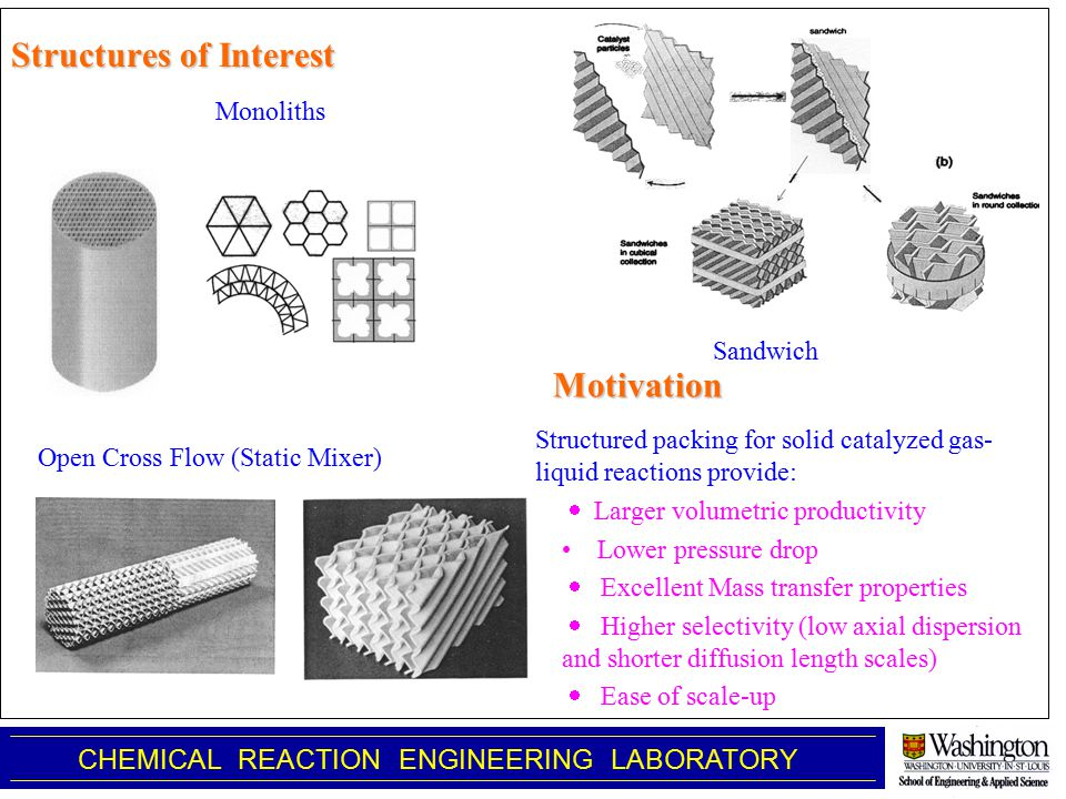 Structures of Interest Monoliths Sandwich Open Cross Flow (Static Mixer) CHEMICAL REACTION ENGINEERING LABORATORY Motivation  Larger volumetric productivity Lower pressure drop  Excellent Mass transfer properties  Higher selectivity (low axial dispersion and shorter diffusion length scales)  Ease of scale-up Structured packing for solid catalyzed gas- liquid reactions provide: