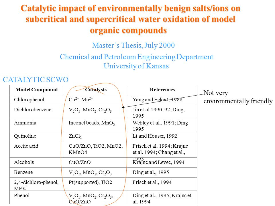 Catalytic impact of environmentally benign salts/ions on subcritical and supercritical water oxidation of model organic compounds Catalytic impact of environmentally benign salts/ions on subcritical and supercritical water oxidation of model organic compounds Chemical and Petroleum Engineering Department University of Kansas Master's Thesis, July 2000 CATALYTIC SCWO Model CompoundCatalystsReferences ChlorophenolCu 2+, Mn 2+ Yang and Eckert, 1988 DichlorobenzeneV 2 O 5, MnO 2, Cr 2 O 3 Jin et al 1990, 92; Ding, 1995 AmmoniaInconel beads, MnO 2 Webley et al., 1991; Ding 1995 QuinolineZnCl 2 Li and Houser, 1992 Acetic acidCuO/ZnO, TiO2, MnO2, KMnO4 Frisch et al.