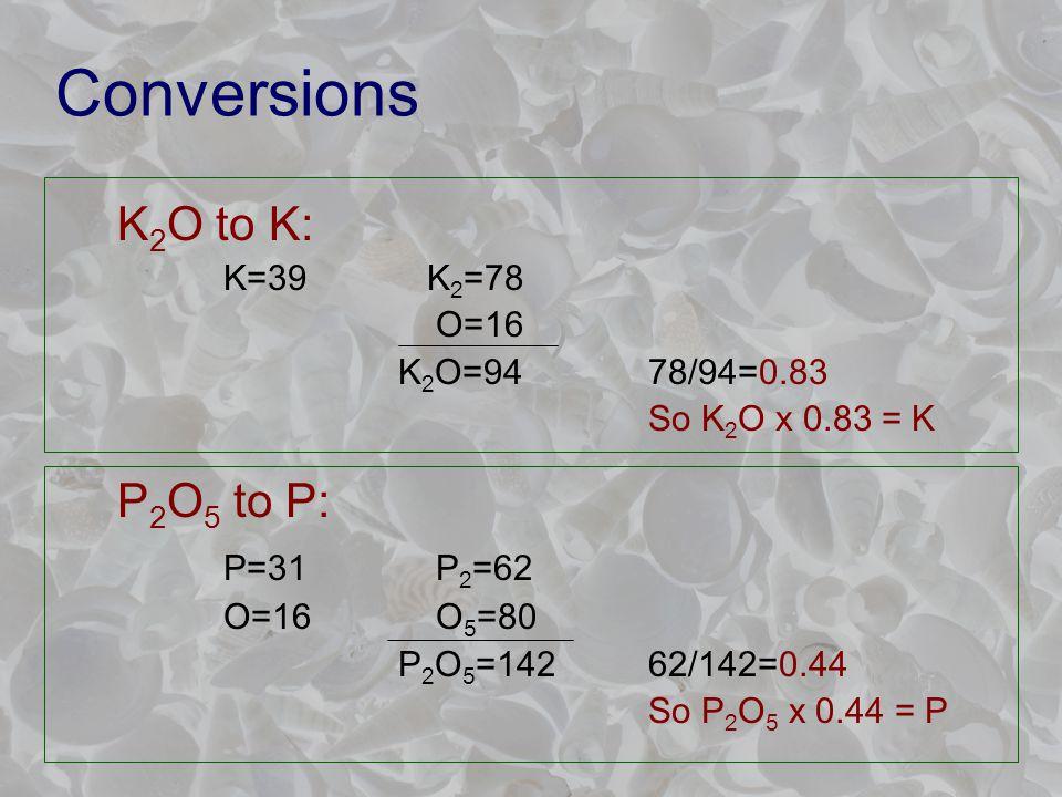 Conversions K 2 O to K: K=39 K 2 =78 O=16 K 2 O=9478/94=0.83 So K 2 O x 0.83 = K P 2 O 5 to P: P=31P 2 =62 O=16O 5 =80 P 2 O 5 =14262/142=0.44 So P 2 O 5 x 0.44 = P