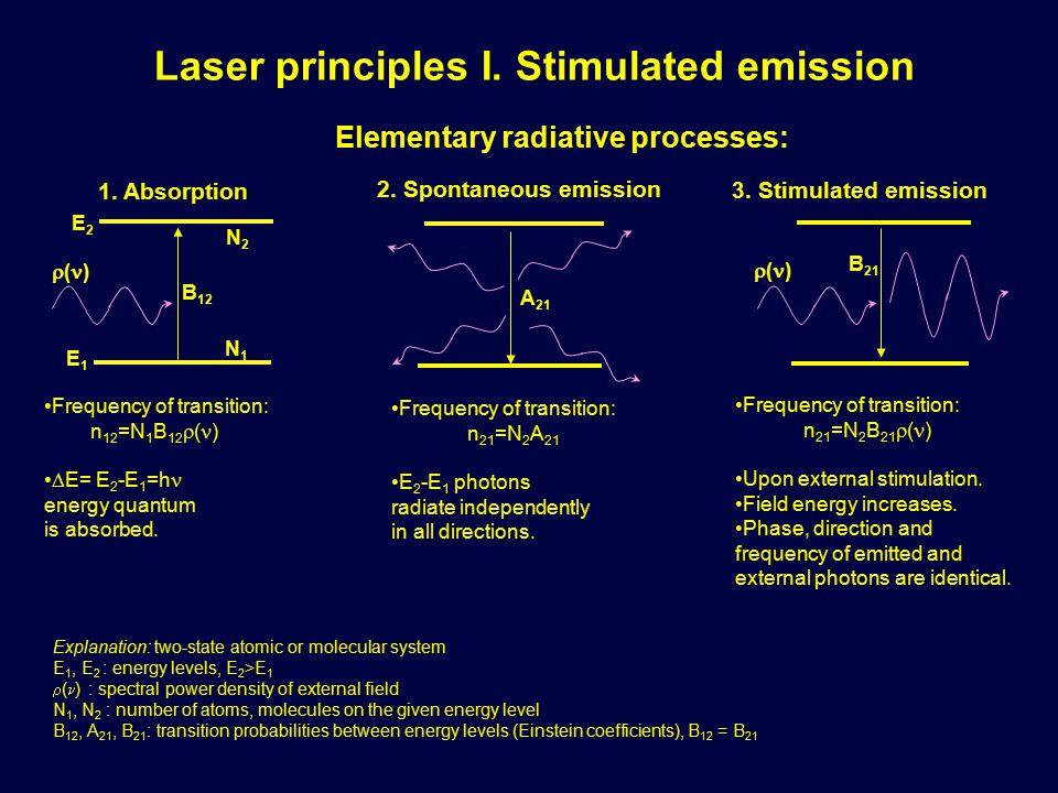 Laser principles I. Stimulated emission Elementary radiative processes: 1.