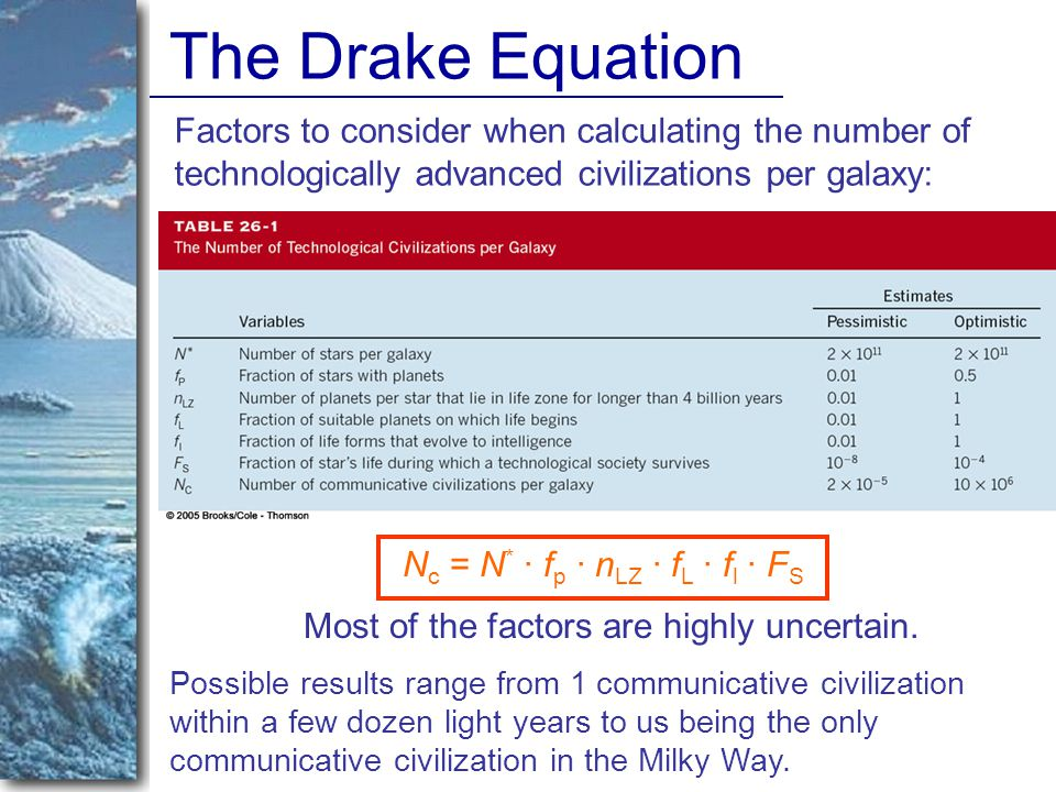 The Drake Equation Factors to consider when calculating the number of technologically advanced civilizations per galaxy: N c = N * · f p · n LZ · f L · f l · F S Most of the factors are highly uncertain.
