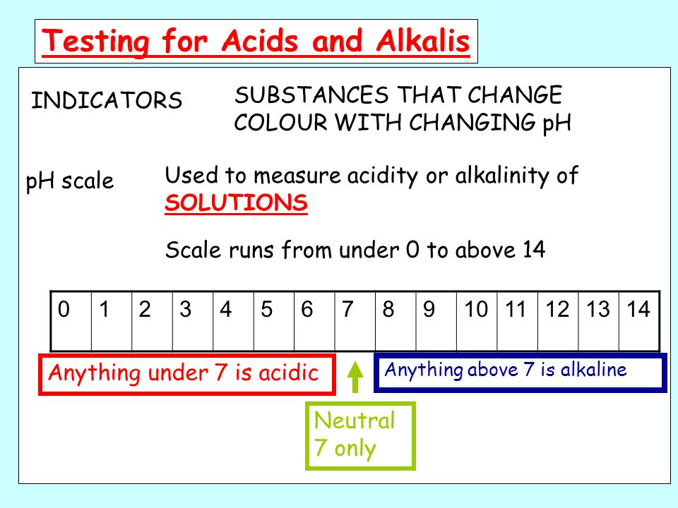 INDICATORS SUBSTANCES THAT CHANGE COLOUR WITH CHANGING pH pH scale Used to measure acidity or alkalinity of SOLUTIONS Scale runs from under 0 to above 14 01234567891011121314 Neutral 7 only Anything under 7 is acidic Anything above 7 is alkaline Testing for Acids and Alkalis