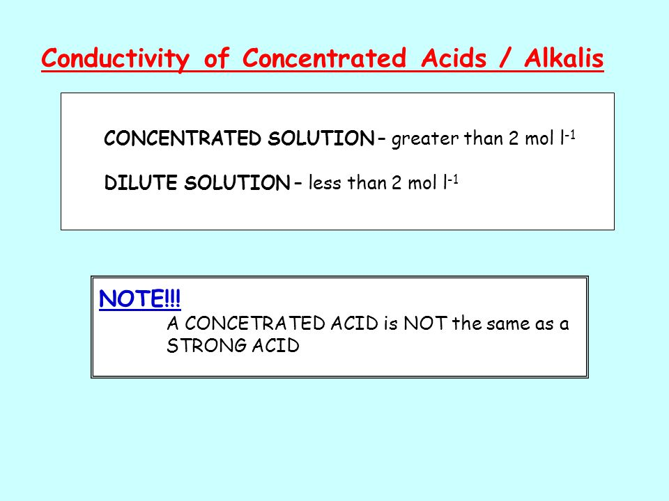 Conductivity of Concentrated Acids / Alkalis CONCENTRATED SOLUTION – greater than 2 mol l -1 DILUTE SOLUTION – less than 2 mol l -1 NOTE!!.