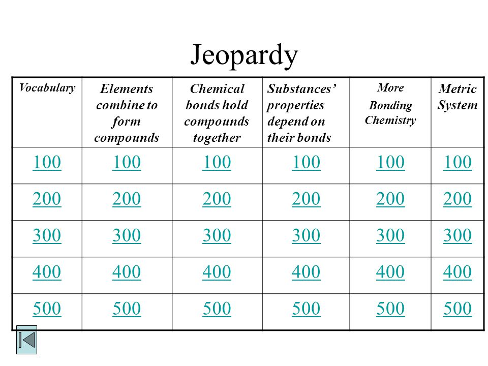 Jeopardy Vocabulary Elements combine to form compounds Chemical bonds hold compounds together Substances' properties depend on their bonds More Bonding Chemistry Metric System 100 200 300 400 500
