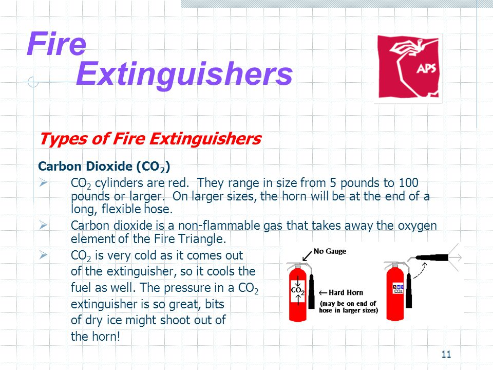 11 Fire Extinguishers Types of Fire Extinguishers Carbon Dioxide (CO 2 )  CO 2 cylinders are red.