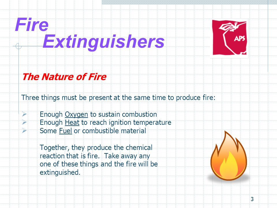 3 Fire Extinguishers The Nature of Fire Three things must be present at the same time to produce fire:  Enough Oxygen to sustain combustion  Enough Heat to reach ignition temperature  Some Fuel or combustible material Together, they produce the chemical reaction that is fire.