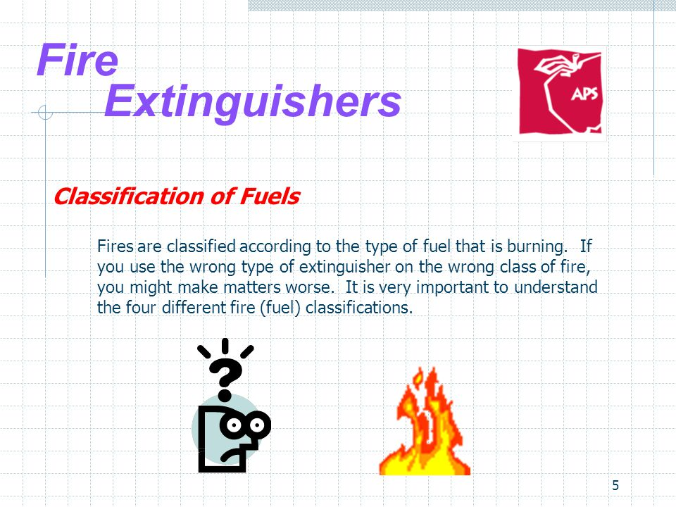 5 Fire Extinguishers Classification of Fuels Fires are classified according to the type of fuel that is burning.