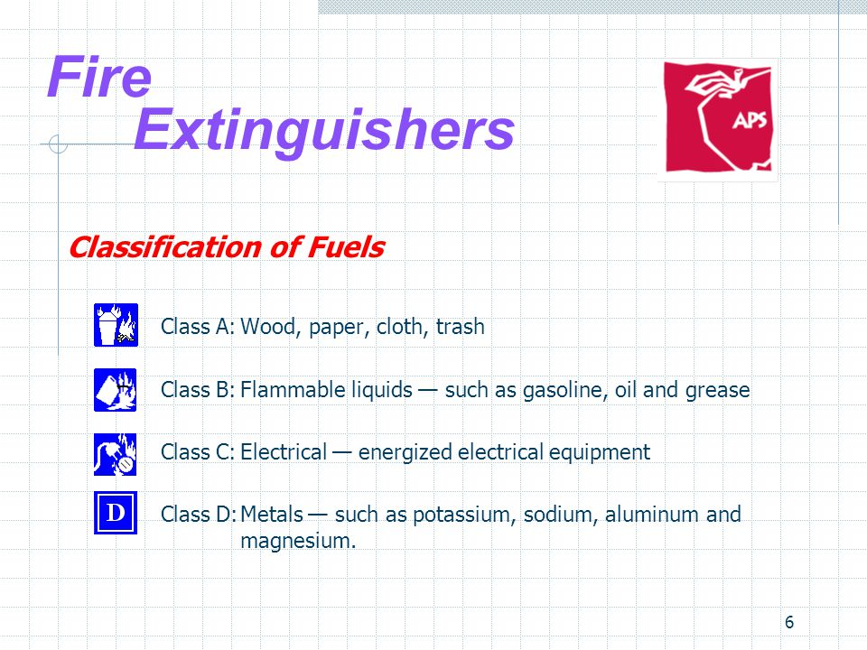 6 Fire Extinguishers Classification of Fuels Class A:Wood, paper, cloth, trash Class B:Flammable liquids — such as gasoline, oil and grease Class C:Electrical — energized electrical equipment Class D:Metals — such as potassium, sodium, aluminum and magnesium.