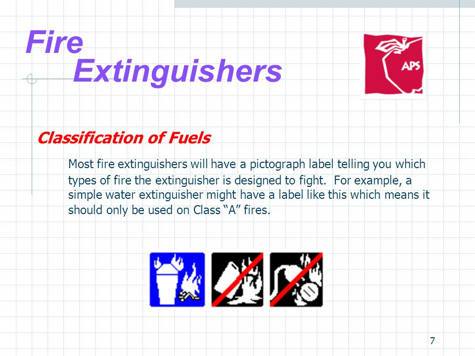 7 Fire Extinguishers Classification of Fuels Most fire extinguishers will have a pictograph label telling you which types of fire the extinguisher is designed to fight.