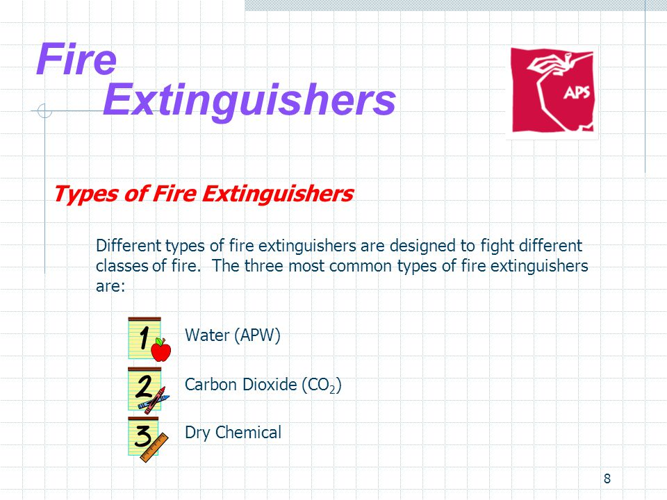 8 Fire Extinguishers Types of Fire Extinguishers Different types of fire extinguishers are designed to fight different classes of fire.