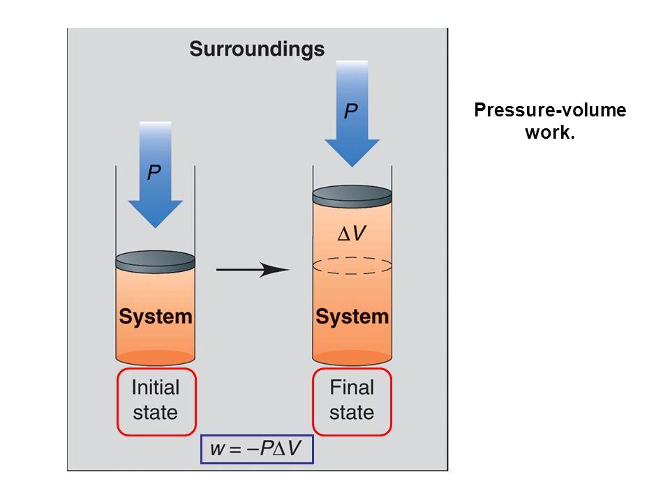 Pressure-volume work.