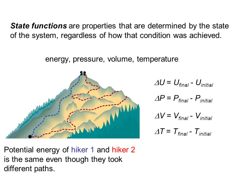 State functions are properties that are determined by the state of the system, regardless of how that condition was achieved. Potential energy of hike