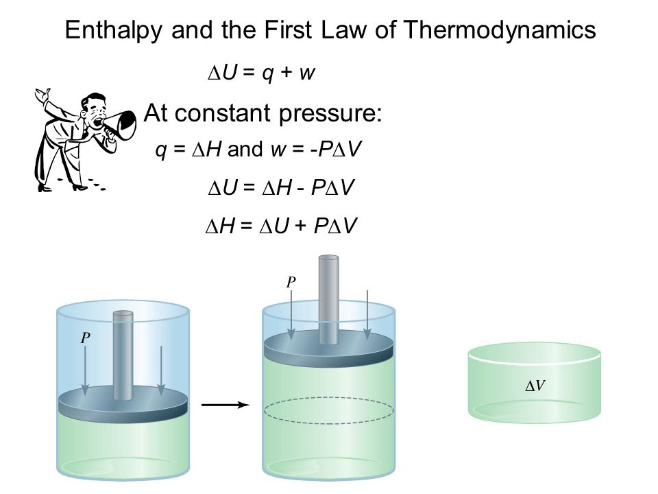 Enthalpy and the First Law of Thermodynamics  U = q + w  U =  H - P  V  H =  U + P  V q =  H and w = -P  V At constant pressure: