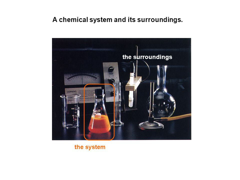 A chemical system and its surroundings. the system the surroundings