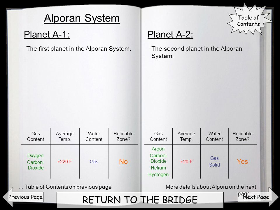 Next Page RETURN TO THE BRIDGE Planet A-1:Planet A-2: Previous Page The first planet in the Alporan System.The second planet in the Alporan System. Mo