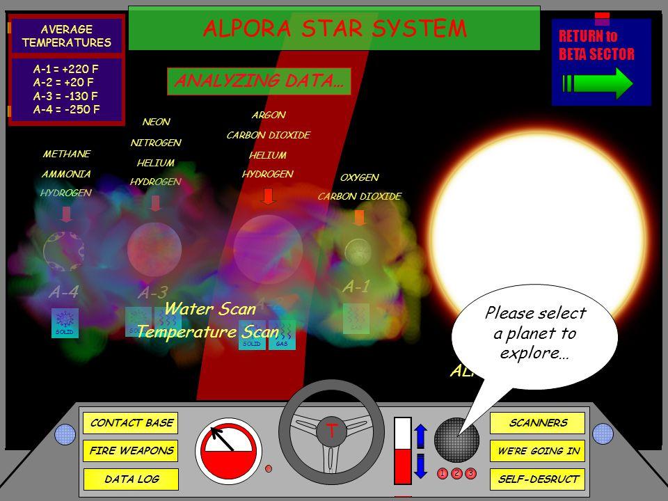 HIDE GAS INFOHIDE TEMPERATUREHIDE WATER INFOHIDE HABITABLE ZONE A-1 A-2 A-3 A-4 HYDROGEN AMMONIA METHANE HYDROGEN HELIUM NITROGEN NEON HYDROGEN HELIUM