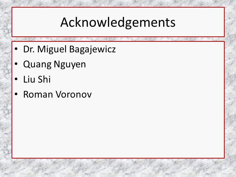 Acknowledgements Dr. Miguel Bagajewicz Quang Nguyen Liu Shi Roman Voronov 36