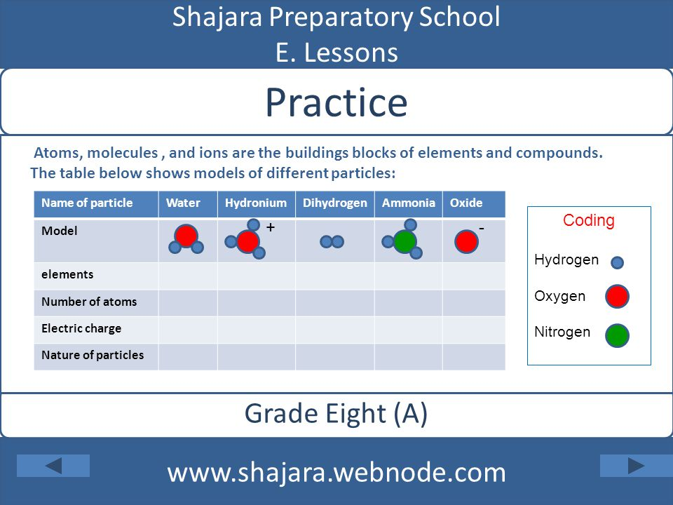 Shajara Preparatory School E.