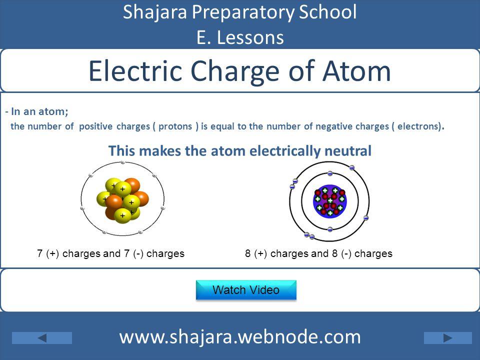 Shajara Preparatory School E.