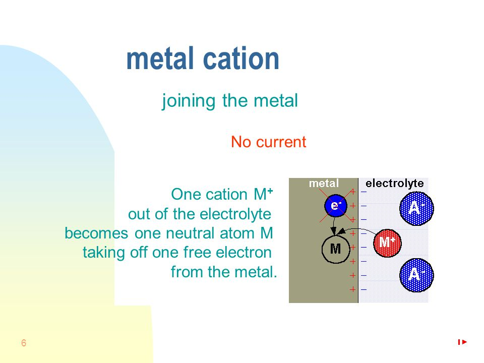 6 metal cation One cation M + out of the electrolyte becomes one neutral atom M taking off one free electron from the metal.