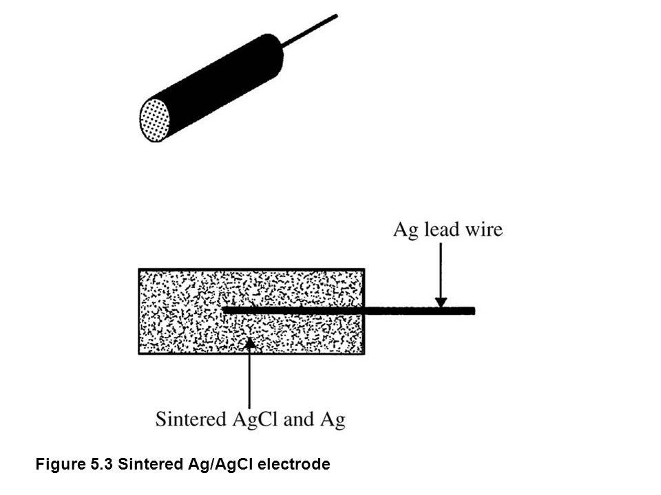 Figure 5.3 Sintered Ag/AgCI electrode