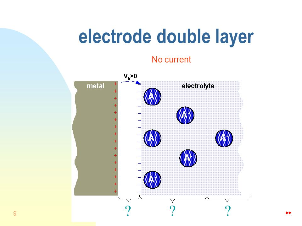 9 electrode double layer No current